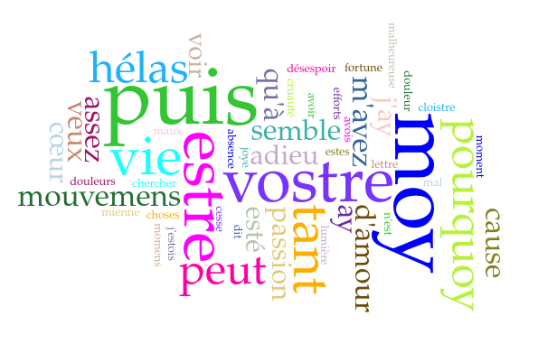 Word cloud made using the option to autodetect stop words